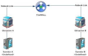 Diagrama de conexion de los elementos